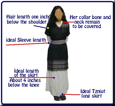 Lastest Jewish Modest Clothing For Women  Modest Clothing At ModestClothing
